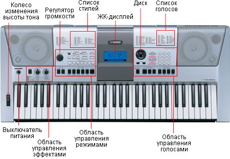 Yamaha e413 инструкция на русском