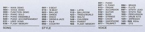 Списки категорий песен, стилей и голосов
